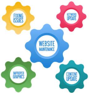 http://www.clickpointsolution.com/blog/wp-content/uploads/2016/06/website-maintenance-2-250x200.jpg