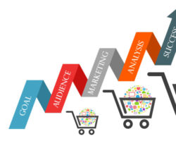 How to boost eCommerce Business